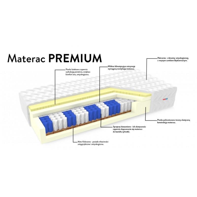 mZET 7 stref Premium