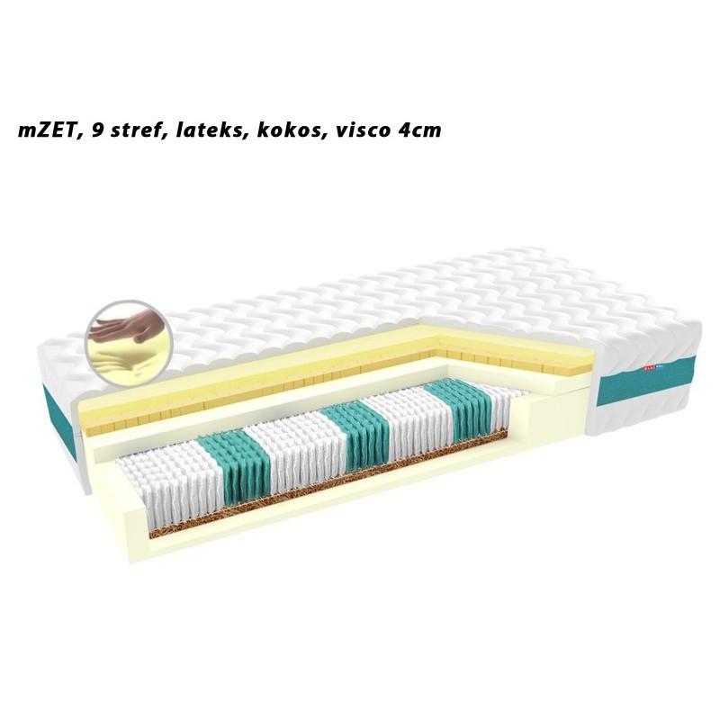 Materac mZET 9 stref Premium Komfort Royal