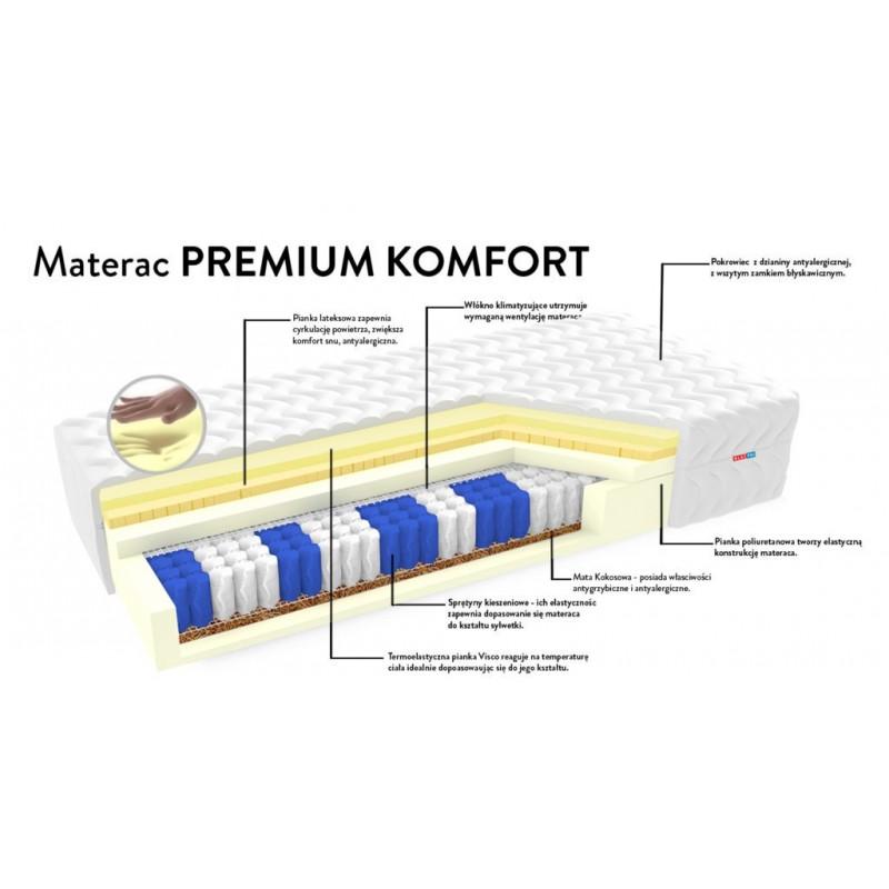 mZET 7 stref Premium Komfort