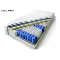 Idealnie dobrany materac - komfort snu i... udany dzień